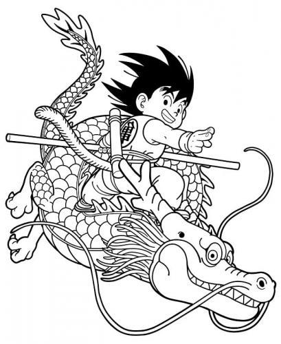 tutti i livelli di Goku